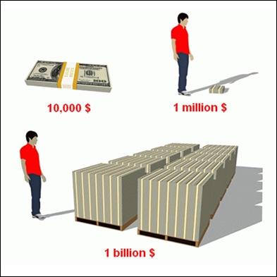 1 Billion Dollars Visualized