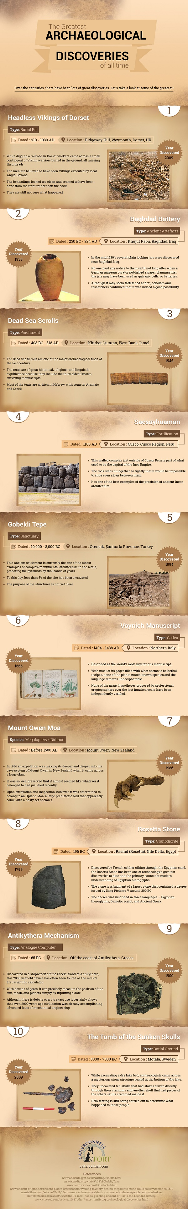 The Greatest Archaeological Discoveries Of All Time [Infographic]600
