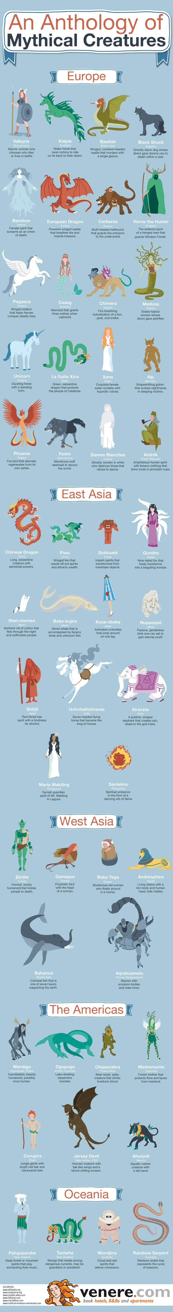 An Anthology of Mythical Creatures
