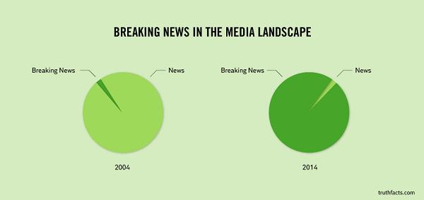 breaking news in the media