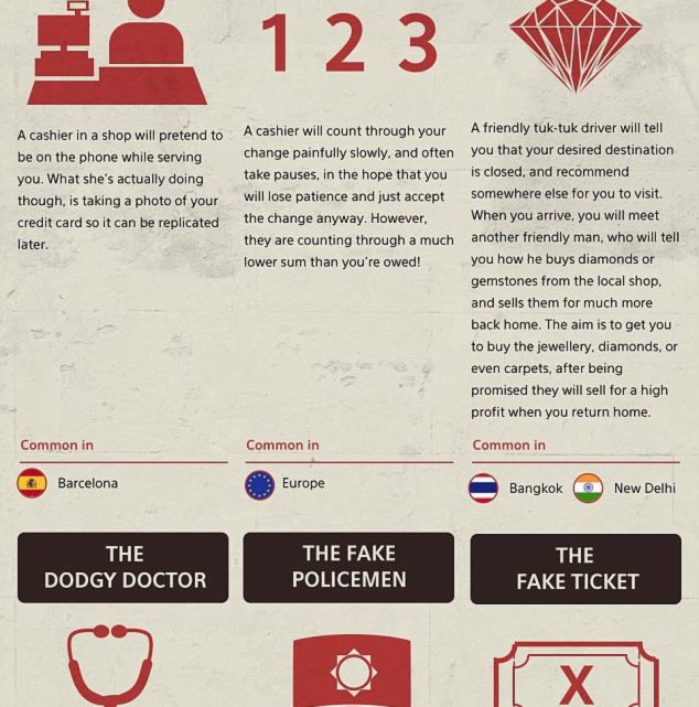 40 Tourist Scams to Avoid During Your Travels