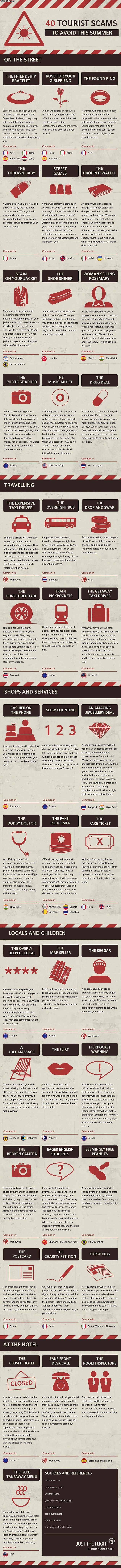 40 Common Tourist Scams