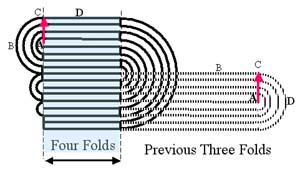 Paper Folding Diagram