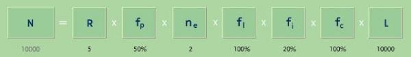 Drake Equation Values