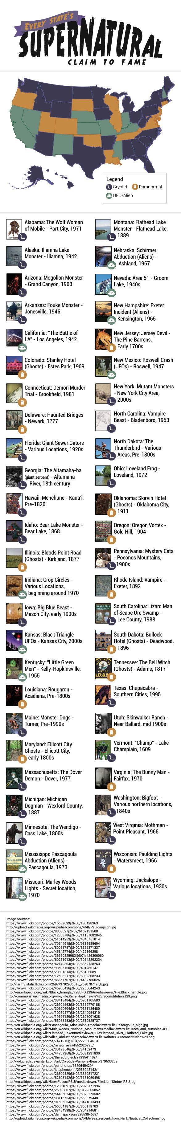 Each State's Cryptid or Monster