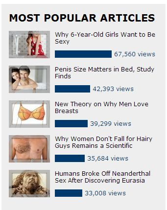 A Sobering Fact: Popular Articles Usually Have Something to do with Sex or the Paranormal
