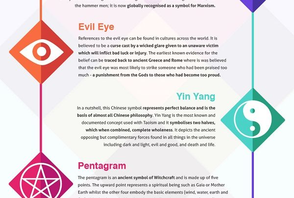 Famous Symbols and their Hidden Meanings!