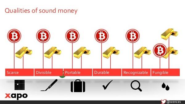 qualities of sound money