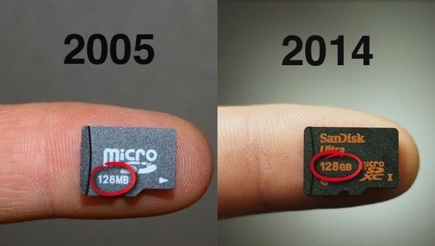 sd card comparison 2005 2015