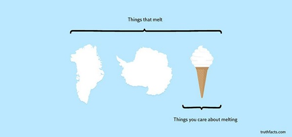 things that people care about melting