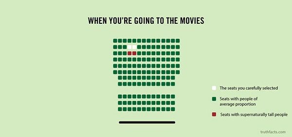 your seat at the movies
