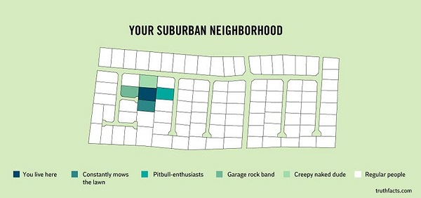 your suburban neighborhood