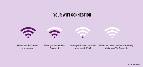 your wifi connection